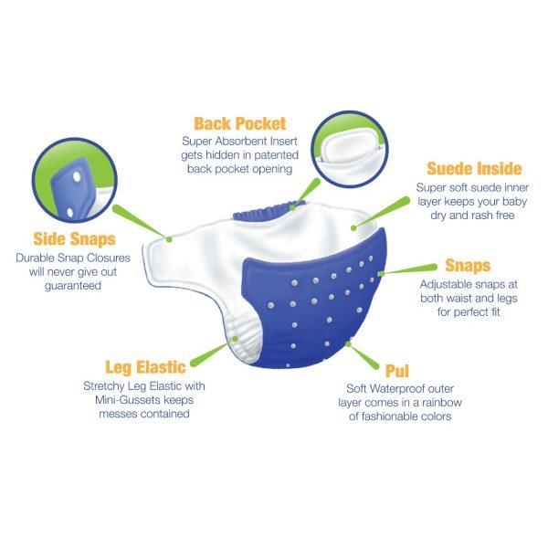 Velona Cloth Diaper Features